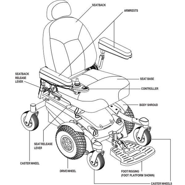 PWCPartsDiagram jazzy electric wheelchairs carries parts for power chairs jazzy scooter wiring diagram at creativeand.co